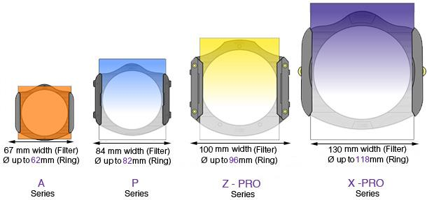 filters-types (8)