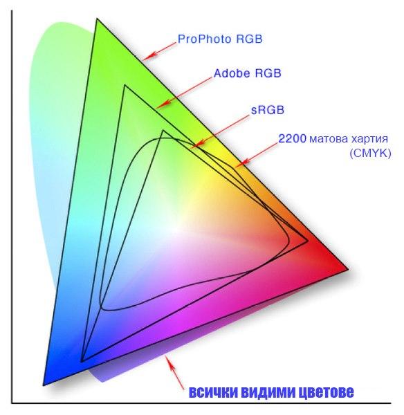 color-spaces (3)
